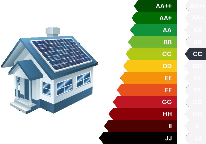 energetikai-tanusitas